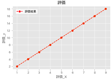 matplotlibの日本語文字化けを解消する(Mac編) _8