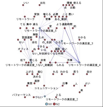 DATUM STUDIO_スマートアナリティクス
